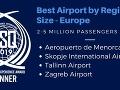 Najlepšie európske letiská s