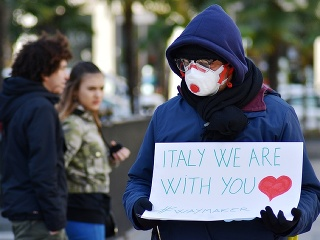 Miláno v súčasnosti