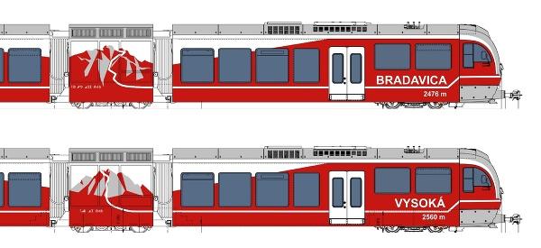 Nové tatranské železničné vozidlá