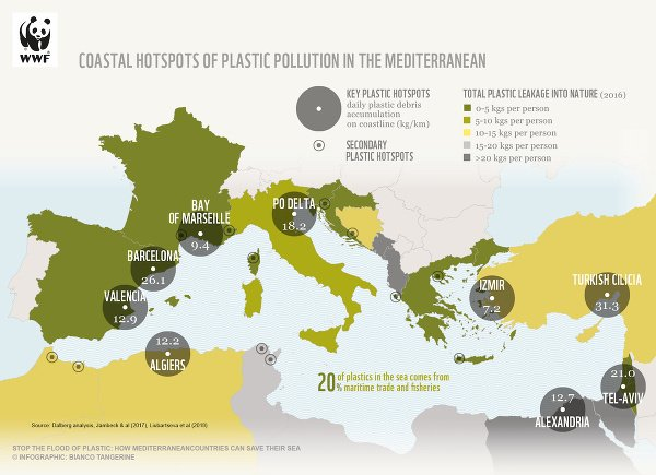 Stredozemné more sa plní