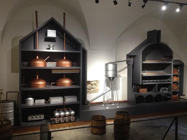 Múzeum piva