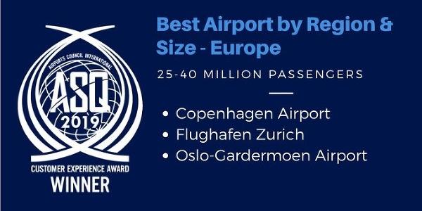 Vyhlásili svetové letiská s