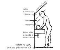 Výška obkladu na wc norma