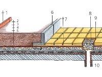 Ako vytvoriť obytnú terasu