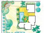 plánujeme záhradu návrhy