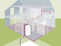 Aktívny nízkoenergetický dom