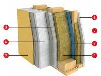 Schéma obvodovej steny sinštalačnou