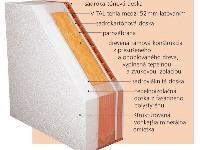Kombinácia murovaného adreveného Skladba konštrukcie