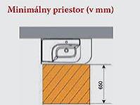 Minimálny priestor (v mm)