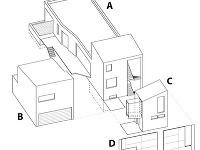 Priestorová schéma  A