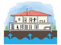 Ako správne izolovať základy rodinného domu