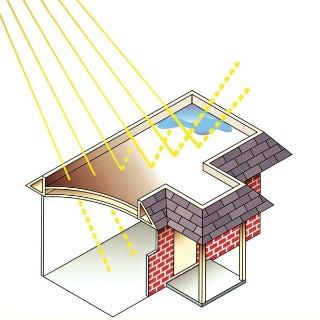 Čierna krytina strechy s povrchovou teplotou niekedy až 70C pôsobí ako vykurovacie teleso. Svetlá farba slnečné lúče odráža.