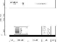 Príklad dvojstrannej priamej linky.
