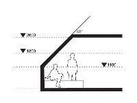 Minimálne priestorové parametre pri