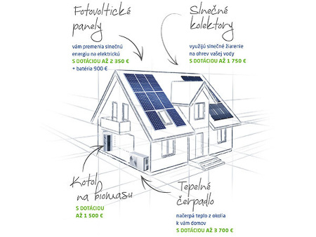 Zelená domácnosť ušetrí za