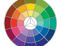 Teória ladenia farieb