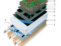 Skladba zelenej vegetačnej strechy,