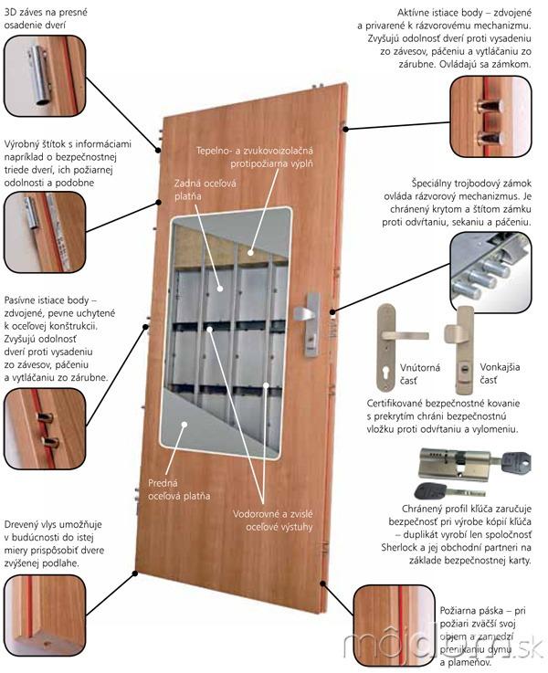 a9276201dc Čo musia spĺňať bezpečnostné dvere – galéria