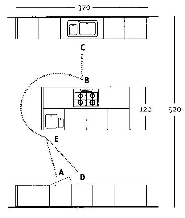 островная кухня схема