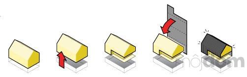 Schematické znázornenie konceptu opláštenia