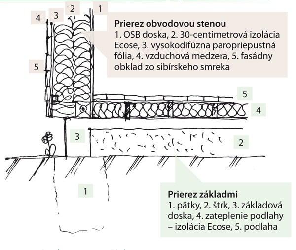 V Bratislave si postavil