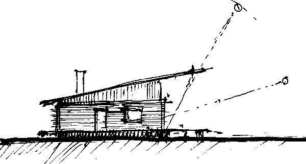 História projektu domu sa