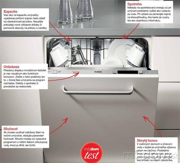 Testujeme umývačky riadu