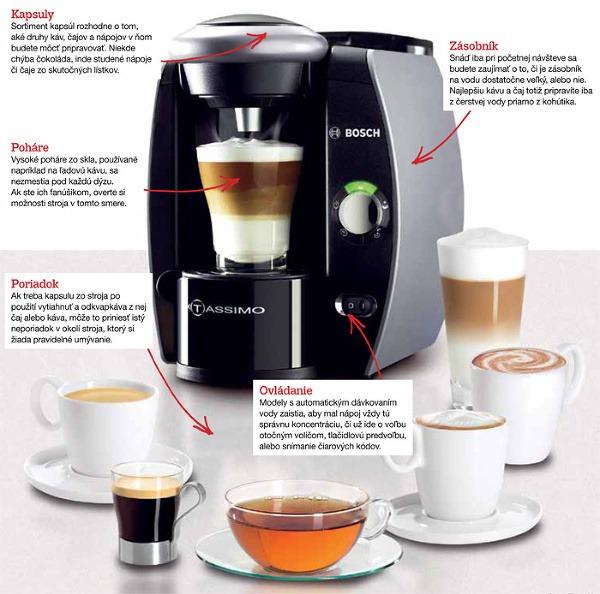 Testujeme kapsulové kávovary