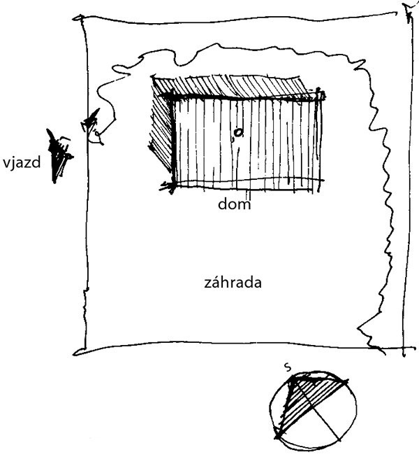 Orientácia domu Sokrates (perovka: