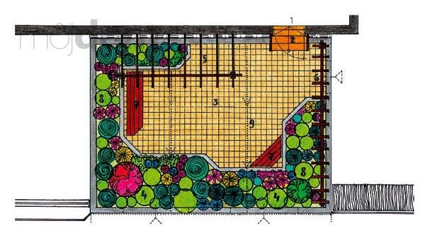 Príklad obytnej terasy, ktorá