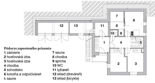 Praktický dom s modernou