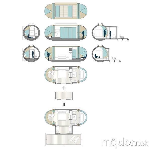 Modulárna mikroarchitektúra – cesta