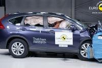 Euro NCAP testovalo ďalšie