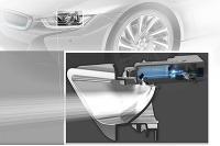 BMW laserové svetlá