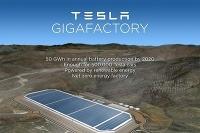 Tesla Giga závod na