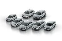 Škoda modelový rad 2017