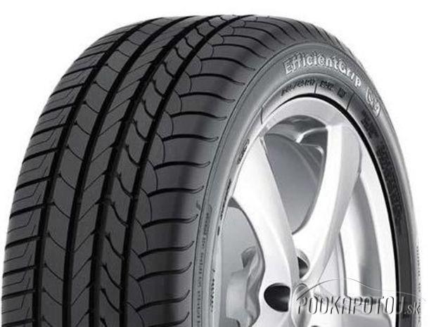 Víťaz testu letných pneumatík