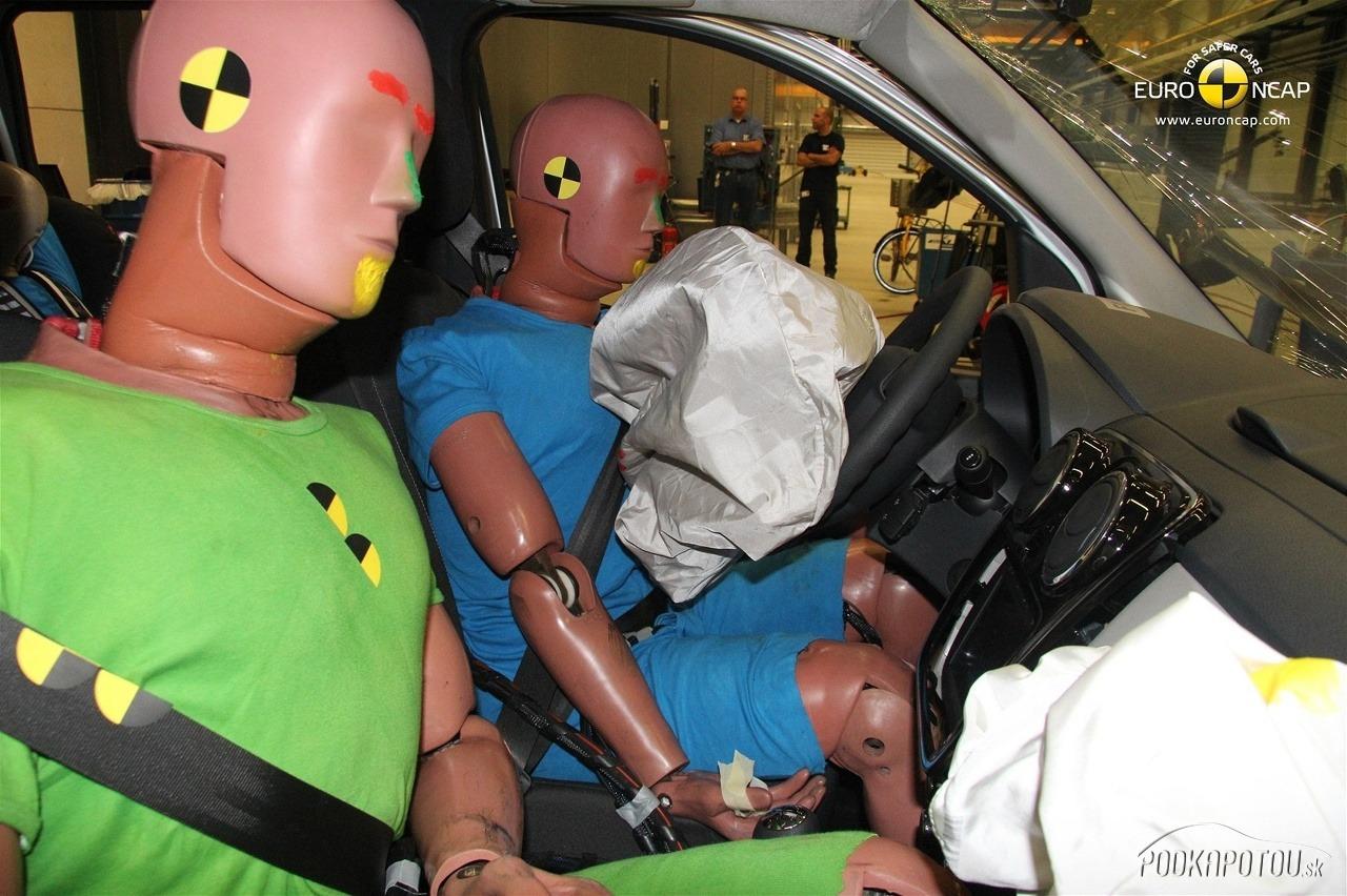 Figuríny pre crash testy