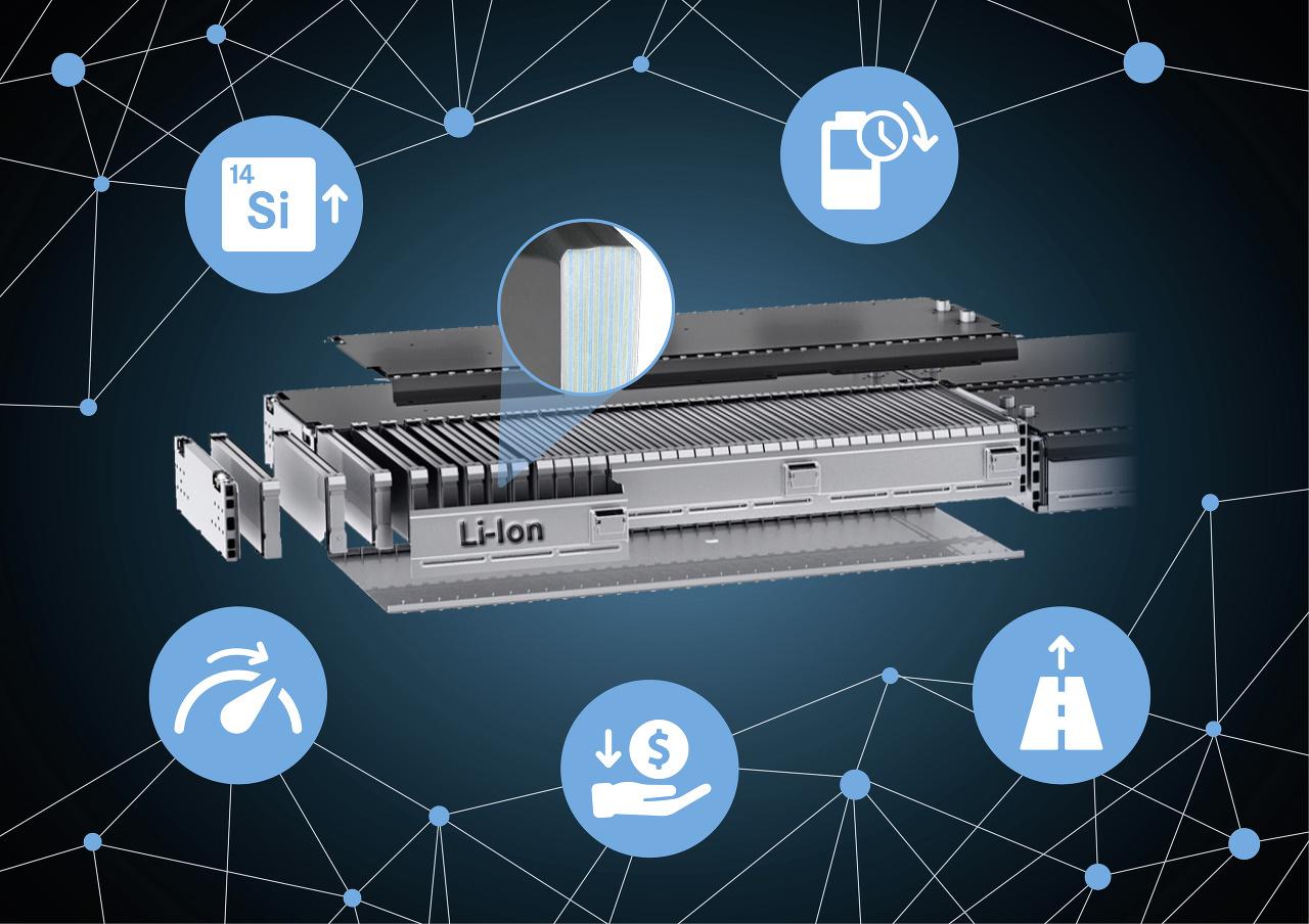 Nová generácia lítium-iónových článkov