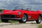 Toto je prototyp, Ferrari