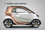 Smart ForTwo a Smart