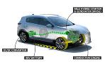 Kia Sportage mild-hybrid EcoDynamics+