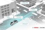 Daimler a Bosch idú