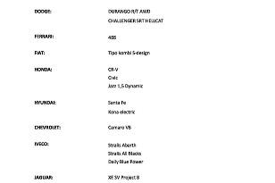 Zoznam výstavných premiér 2