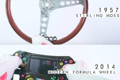 Formula vývoj volantov