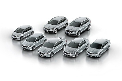 Škoda Auto dosiahla v
