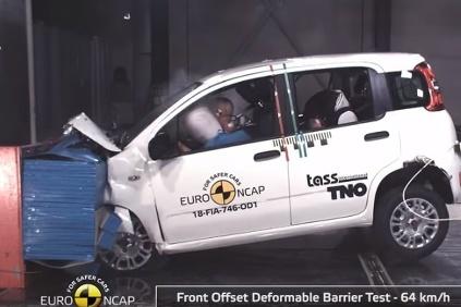 EuroNCAP 2018 Panda +