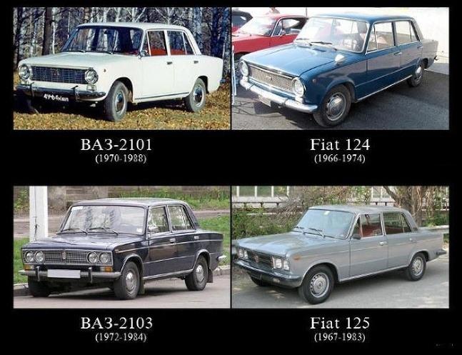 Inšpirácia ruských áut zahraničnými