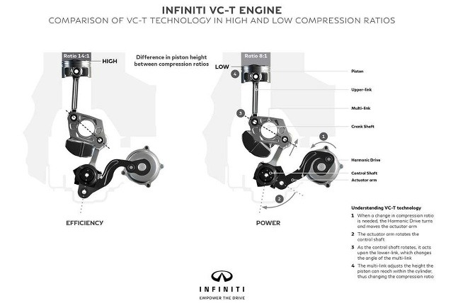Infiniti T-VCT