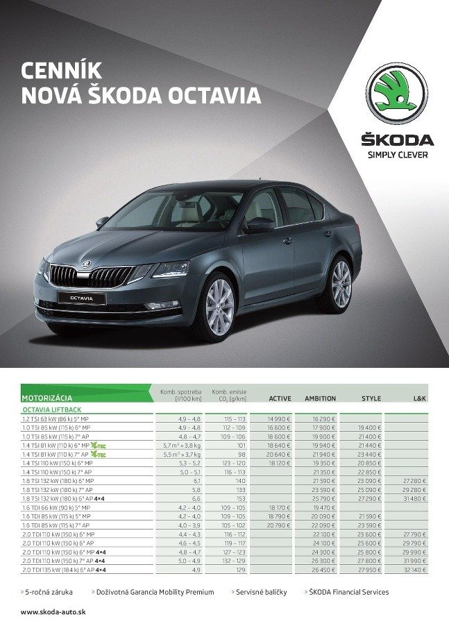 Modernizovaná Škoda Octavia